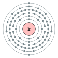 Electron shell 077 Iridium - no label.svg