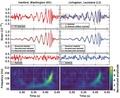First gravitational waveform ever seen, PhysRevLett.116.061102.pdf
