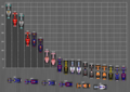 Formula One Standings 2017.png