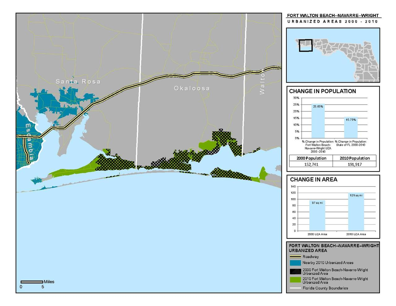 Fort Walton Beach Florida Planned Parenthood