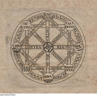 <i>De Arte Combinatoria</i> scientific book by Gottfried Wilhelm Leibniz