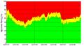 Gallup Poll-Approval Rating-Ronald Reagan.png