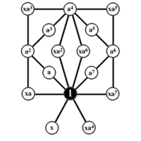 GroupDiagramC2C8.png