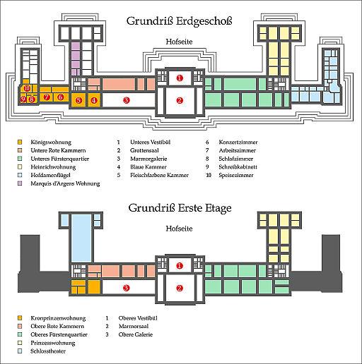 Grundriss Neues Palais (Potsdam, Welterbe Schlösser und Parks von Potsdam und Berlin)