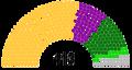 Hungary parliament 1884.png