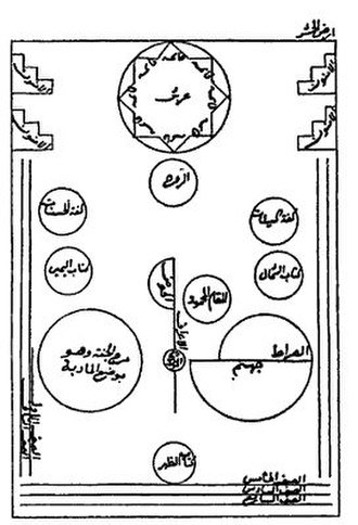"Islamic eschatology - Diagram of ""Plain of Assembly""(Ard al-Hashr) on the Day of Judgment, from autograph manuscript of Futuhat al-Makkiyya by Sufi mystic and philosopher Ibn Arabi, ca. 1238. Shown are the 'Arsh (Throne of God), pulpits for the righteous (al-Aminun), seven rows of angels, Gabriel (al-Ruh), A'raf (the Barrier), the Pond of Abundance, al-Maqam al-Mahmud (the Praiseworthy Station; where the prophet Muhammad will stand to intercede for the faithful), Mizan (the Scale), As-Sirāt (the Bridge), Jahannam (Hell) and Marj al-Jannat (Meadow of Paradise)."