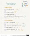 Infográfico sobre características da dislexia (checklist).png
