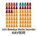 Kayseri2019Meclis.png