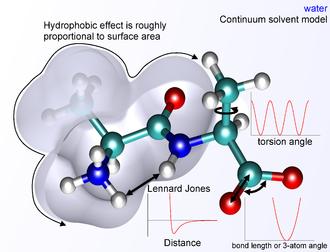 Molecular mechanics - Molecular mechanics potential energy function with continuum solvent.