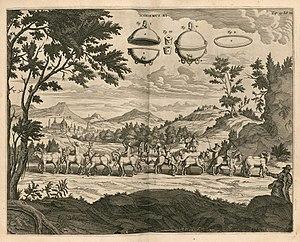 Gaspar Schott - Gaspar Schott's sketch of Otto von Guericke's Magdeburg hemispheres experiment.