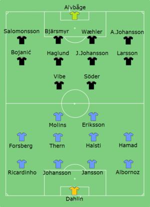 2013 Svenska Supercupen - Image: Malmö FF vs Göteborg 2013 11 10