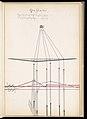 Master Weaver's Thesis Book, Systeme de la Mecanique a la Jacquard, 1848 (CH 18556803-222).jpg