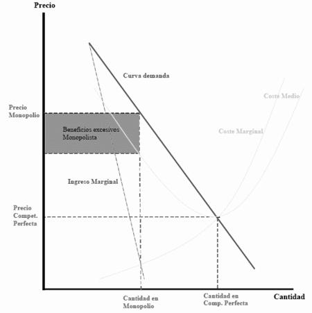 Microeconoma wikipedia el modelu de competencia perfectaeditar editar la fonte ccuart Gallery