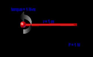 Newton-metre SI unit of torque
