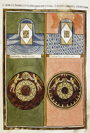 Domesticus (Roman Empire) - The insignia of office of the two comites domesticorum of the Eastern Empire, according to the Notitia Dignitatum: the shields of the domestici and the codicils of office