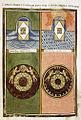 Notitia dignitatum -comites domesticorum equitum peditumque.jpg