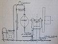 Ottův slovník naučný - obrázek č. 3201.JPG