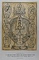 Padmapani, in Tibetan Chenresi, protector of Tibet. Wellcome V0046097.jpg