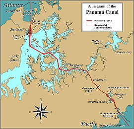 A schematic of the Panama Canal, illustrating the sequence of locks and passages
