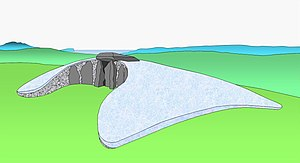 Pentre Ifan - A possible reconstruction under the traditional theory as to its use
