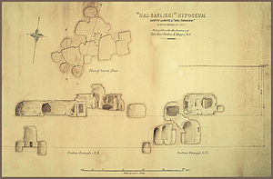 Ħal-Saflieni Hypogeum - Site map of the Hypogeum made in October 1907