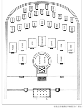 Plan of Consorts Tomb of Yuling of the Qing Dynasty.png