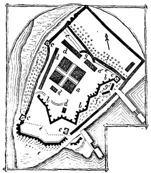 Fort Mifflin - Plan of Ft. Mifflin in 1777
