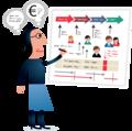 Planlaegning Digitalisering.png