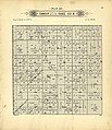 Plat book of Finney County, Kansas - containing maps of villages, cities and townships of the county, and of the state, United States and world - also portraits of representative citizens, old LOC 2010587335-15.jpg