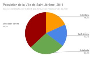 Carte Bleue Hopital St Jerome.Saint Jerome Wikipedia