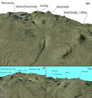 Ben Lawers - Ben Lawers 3D map
