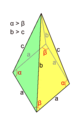 Pyramid of a rhomboid base an four mirrored triagles.png