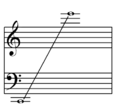 Range-clavichord.png
