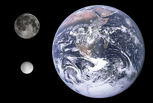 Rhea (moon) - Size comparison of Earth, the Moon, and Rhea