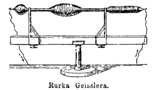 Geissler tube - Orgelbrand Encyclop. (1900, Polish)