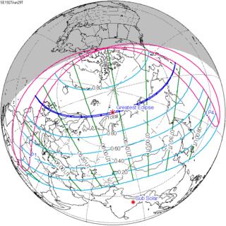 Solar eclipse of June 29, 1927