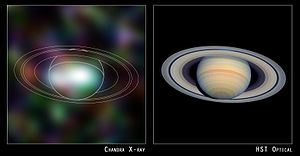 History of X-ray astronomy - Chandra's image of Saturn (left) and Hubble optical image of Saturn (right). Saturn's X-ray spectrum is similar to that of X-rays from the Sun. 14 April 2003