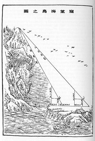 Chinese mathematics - Liu Hui's Survey of sea island