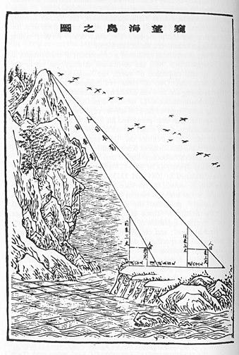 ルイフイの海の島の調査