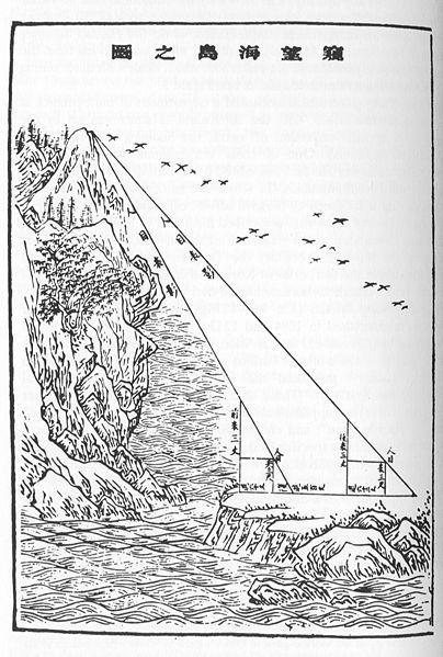 File:Sea island survey.jpg