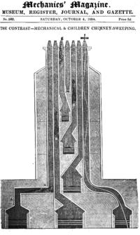 Seven-flue Stack 1834.png