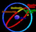 Sistema-equatorial-coodenadas.png