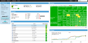SonarQube main dashboard