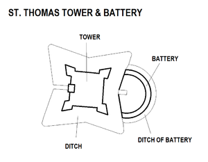 St. Thomas Tower & Battery map.png