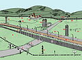 System of gdr border fortification.jpg