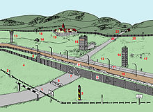 Inner German border - Wikipedia, the free encyclopedia