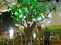 Telugu Alphabet Tree.jpg