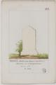Tombeaux de personnages marquants enterrés dans les cimetières de Paris - 183 - Gentil.png