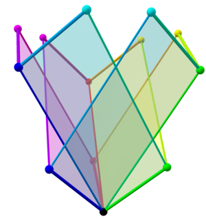 Tree of weak orderings in concertina cube 220.png