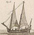 Voile houari (1791).jpg